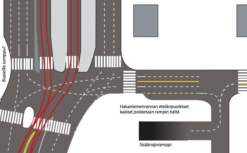 Hakaniemen-toriparkki-liikennejarjestelyt
