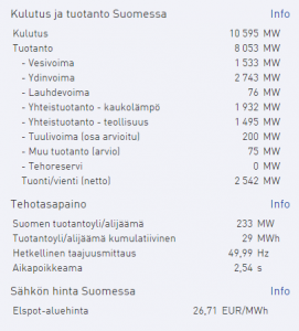 finngrid-verkon-katsaus-5-3-2015
