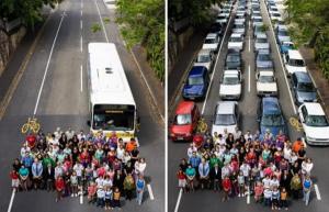 Sama ihmismäärä, autot ja bussi