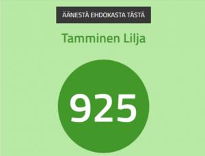Äänestä 925 HOK-elannon vaaleissa